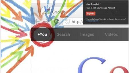 Google+ richtig (aus)nutzen
