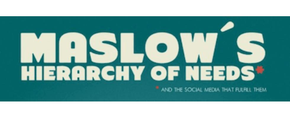 Social Media in der Bedürfnispyramide von Maslow