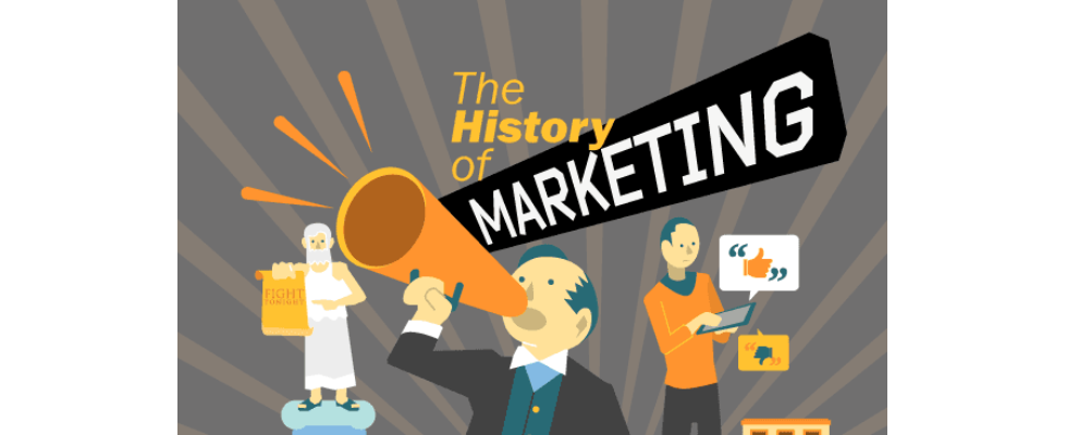 Die Geschichte des Marketing