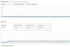 Neue Google Webmaster Tools
