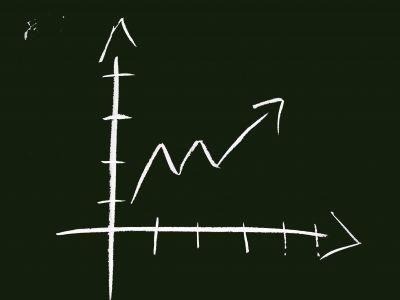 Online-Werbemarkt wächst 14,6%