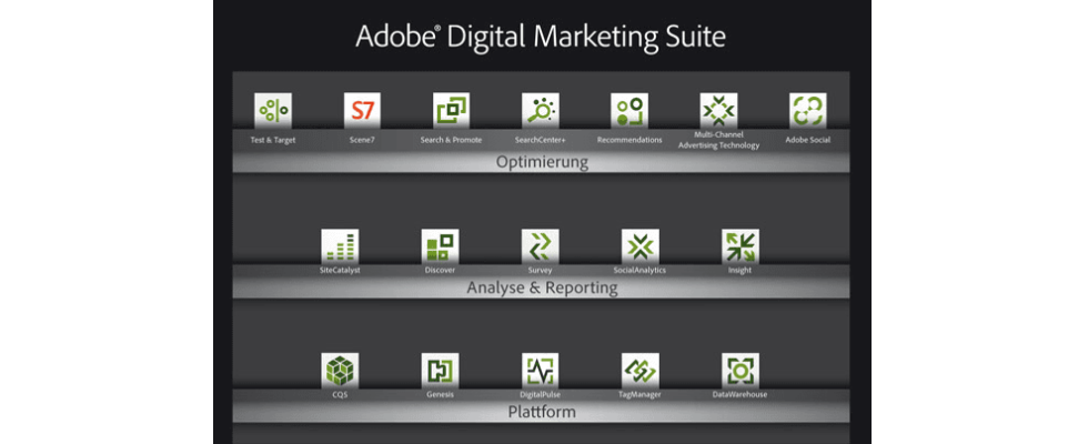 Adobe: All-in-One Suite für digitales Marketing