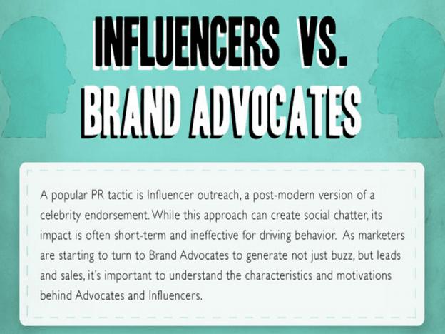 Influencer vs. Markenbotschafter