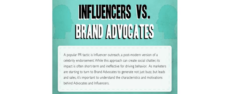 Social Media: Influencer vs. Markenbotschafter