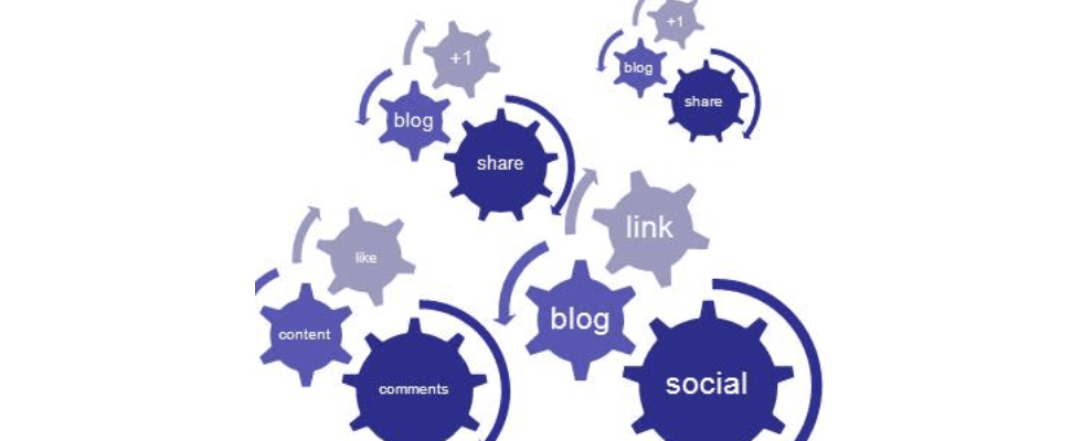 Social Marketing: Big Data = Big PR?