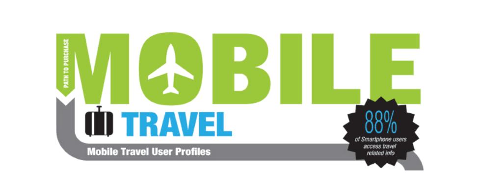Mobile Travel: Der Preis macht's