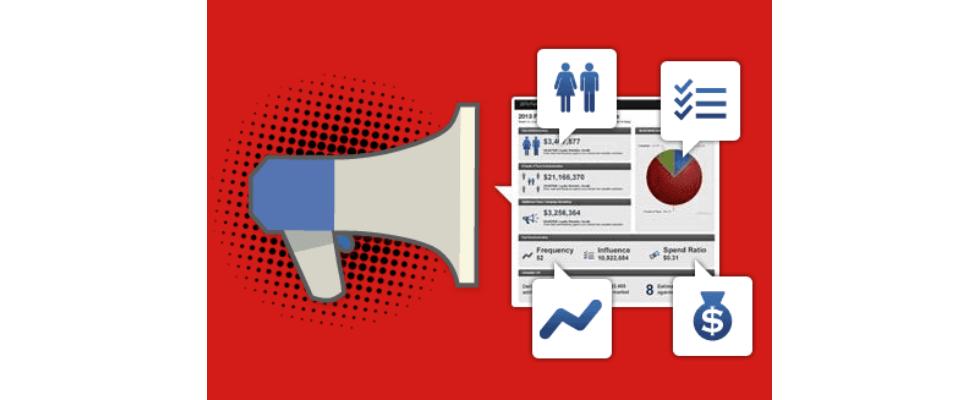 Facebook Ads: Syncapse macht die Rechnung