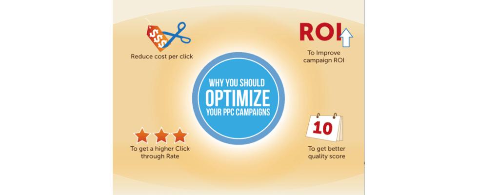 In 20 Schritten zur optimalen CPC-Kampagne