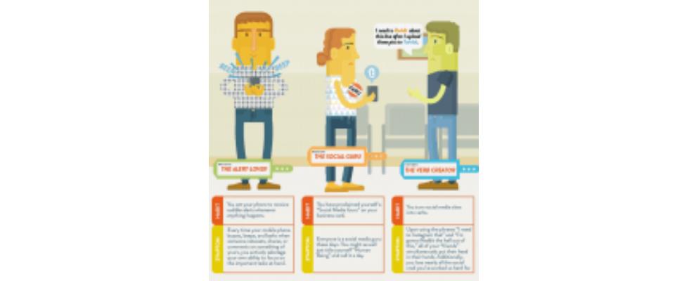 Infografik: Welcher Social Media-Typ bist du?