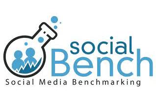 Logo: socialBench