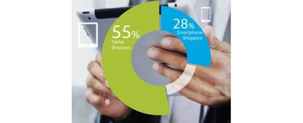 Mobile Apps werden immer rentabler