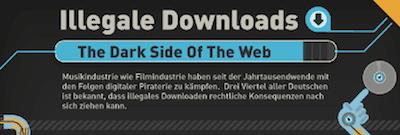 Illegale Downloads sorgen für enorme Umsatzverluste