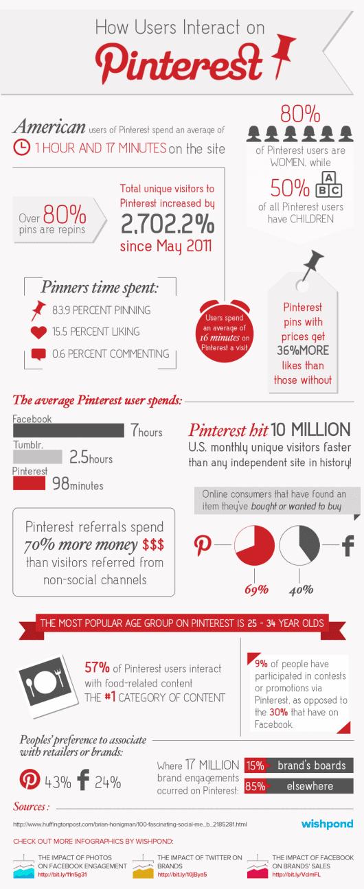 Infographic_pinterest_