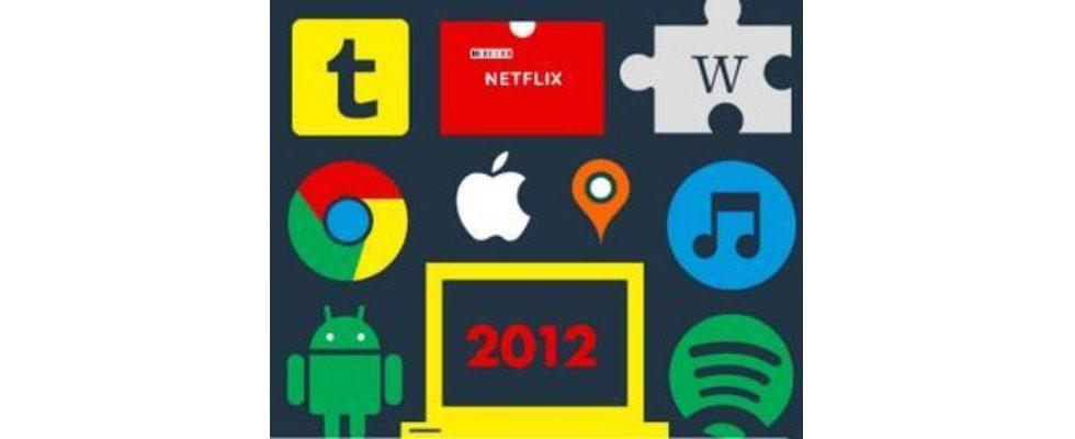 10 Jahre im Internet – eine unglaubliche Entwicklung