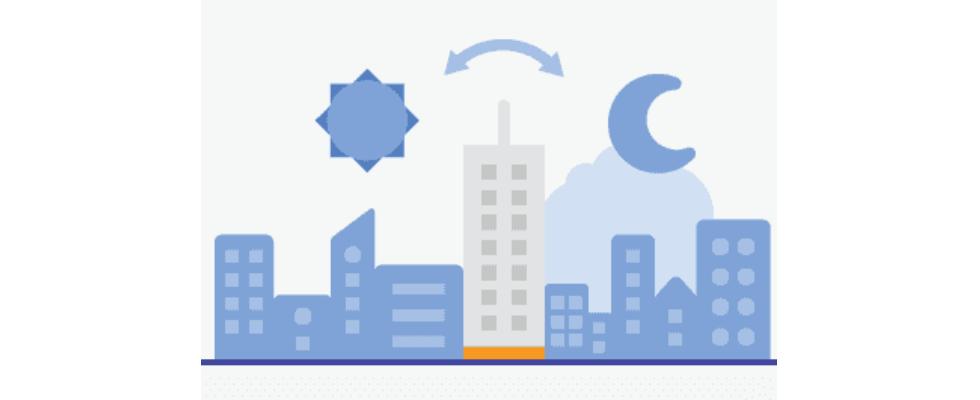 Google Analytics Premium jetzt für alle verfügbar