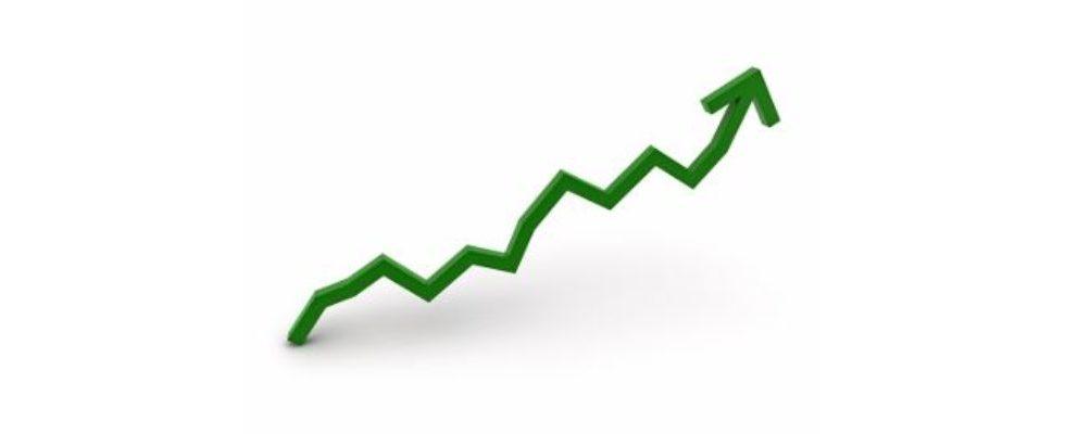Google: Umsatz steigt um 31%
