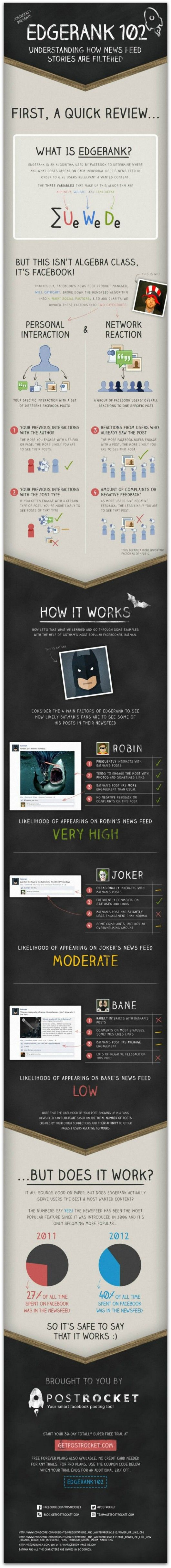 How_Facebook_EdgeRank_Works_Infographic