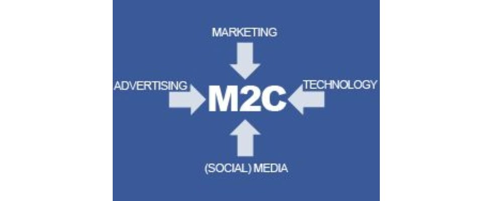 M2C – die Marketing 2.0 Conference in Hamburg