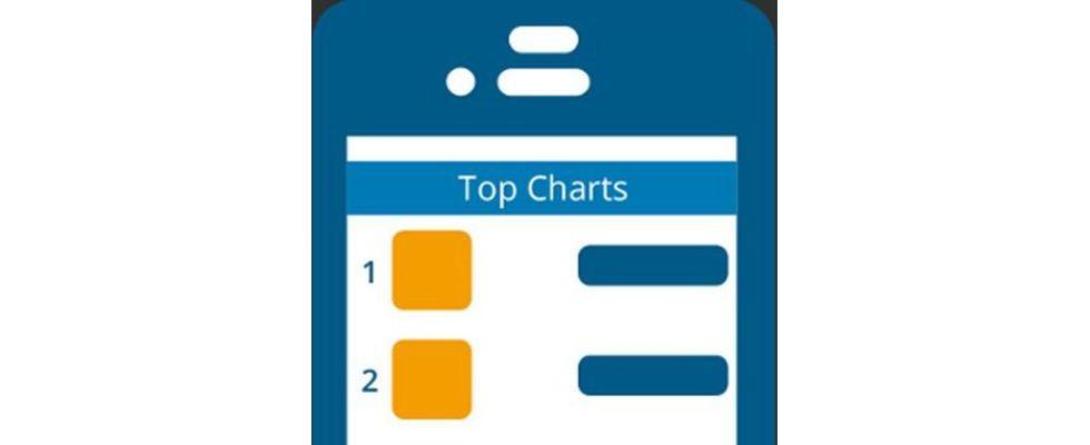 Wie viel kostet eine Top-Platzierung im App Store?