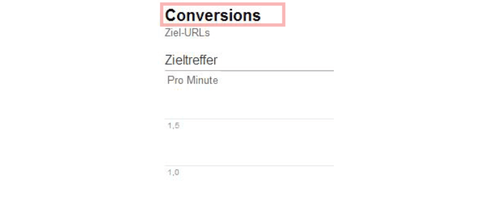 Neu bei Google Analytics: der RealTime-Conversions-Report