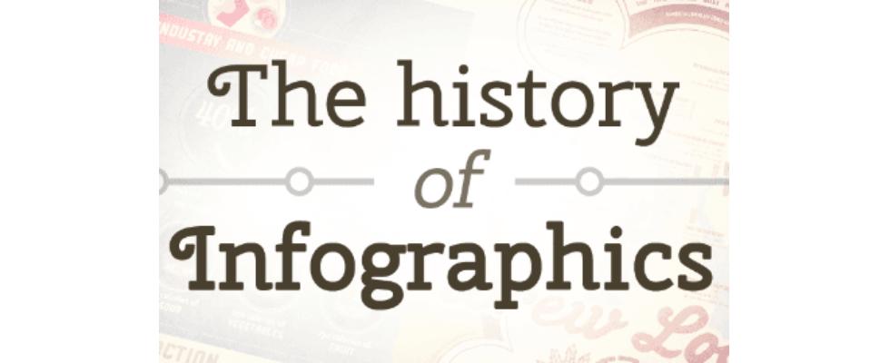 Die fünf Vorteile der Infografik