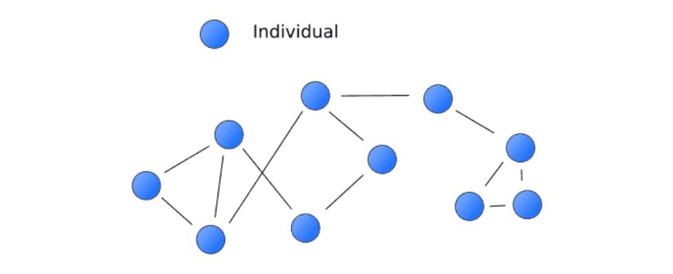 Wie interagieren Nutzer mit Social Videos?