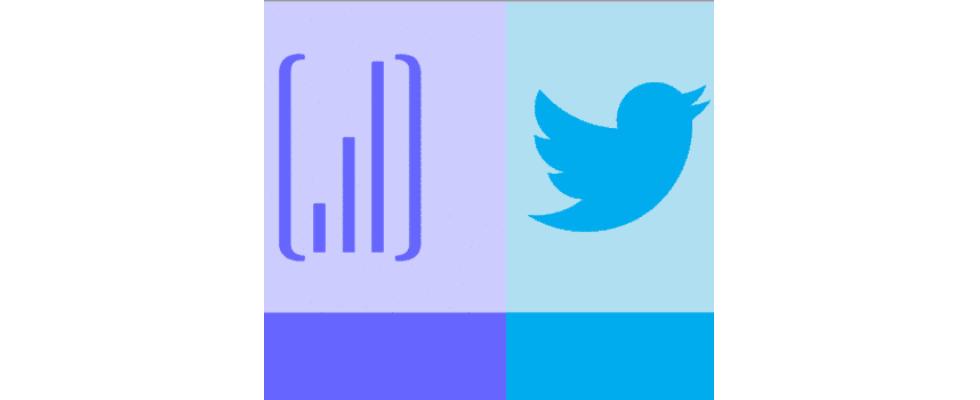 Twitter kauft ein: Big Data Startup Lucky Sort
