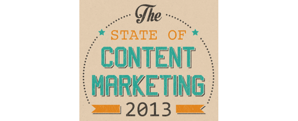 Infografik: Die Welt des Content Marketing