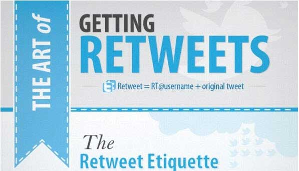 the art of retweets