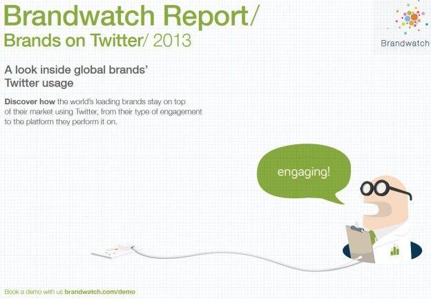 brandwatch report