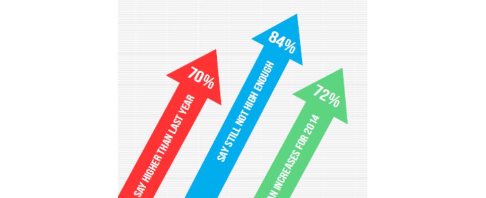 Conversion-Optimierung als Trendthema 2014