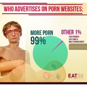 eat24_porn_who_advertises