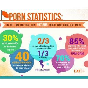 Sind Pornoseiten die Werbeflächen der Zukunft