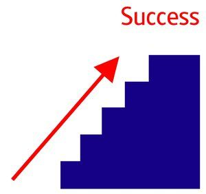 Wege zu einem viralen Marketing-Erfolg