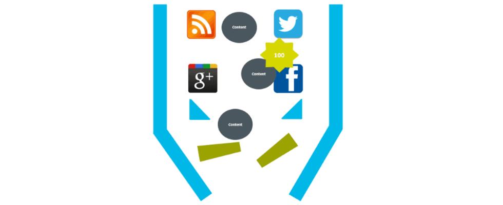 Content Flipper: Mit den richtigen Inhalten und Kanälen seine Zielgruppe bei Laune halten