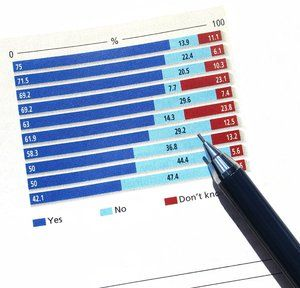 Social Login: Facebook führt Statistik an