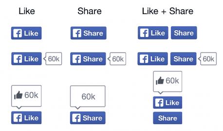 Sharen ist sexy: Facebook gestaltet Buttons neu