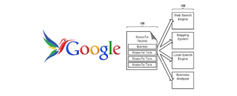 Neues Google Patent: Zeig mir wofür du bekannt bist, und ich sage dir dein Ranking