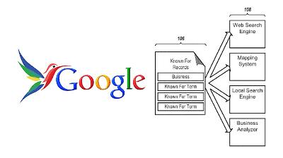 Google Zeig Mir Spiele