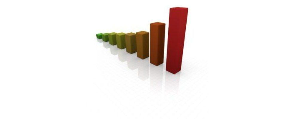 Die Ausgaben für Mobile-Ads werden zukünftig höher sein als für Desktop-Werbeanzeigen