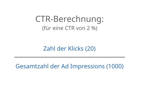 Click-Through-Rate Berechnung Beispiel