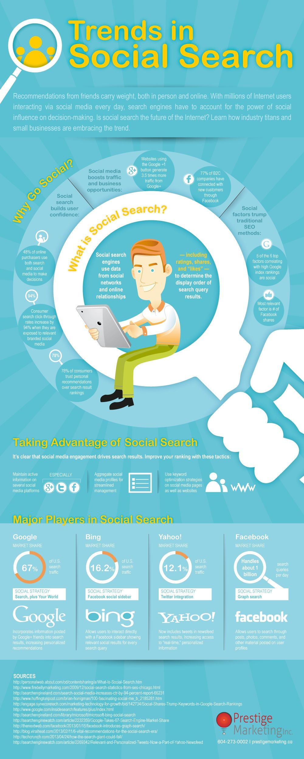 trends-in-social-search-infographic