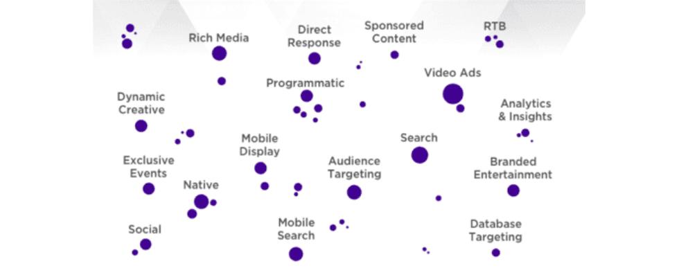 Yahoo Advertising: Neue Tools vorgestellt – Sponsored Ads auf Tumblr laufen nur noch über diese Plattform