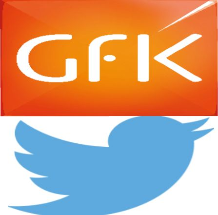 GfK Twitter TV Ratings