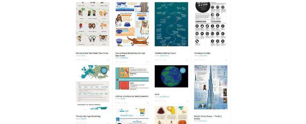 Investoren lieben das Infografiken-Portal Visual.ly: erste Finanzierungsrunde mit 8,1 Millionen Dollar