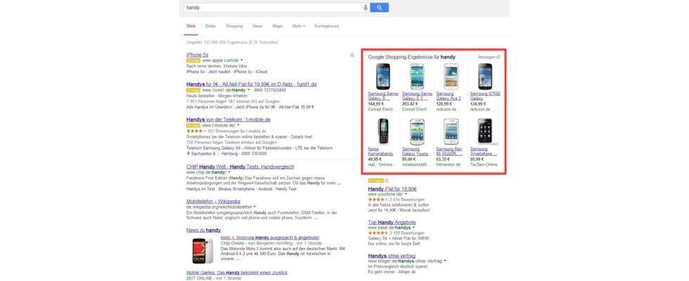 Googles Product Listing Ads: 2013 gab es fast doppelt so viele Klicks auf PLAs wie im Vorjahr