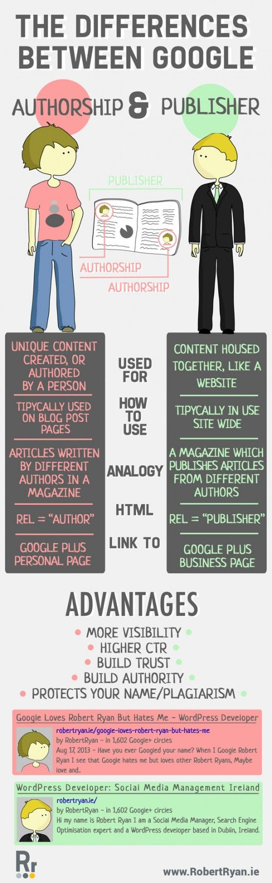 The-differences-between-Google-Authorship-and-Publisher