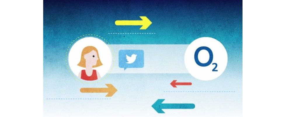 #TweetServe: Twitter möchte nicht nur ein Newsfeed sein