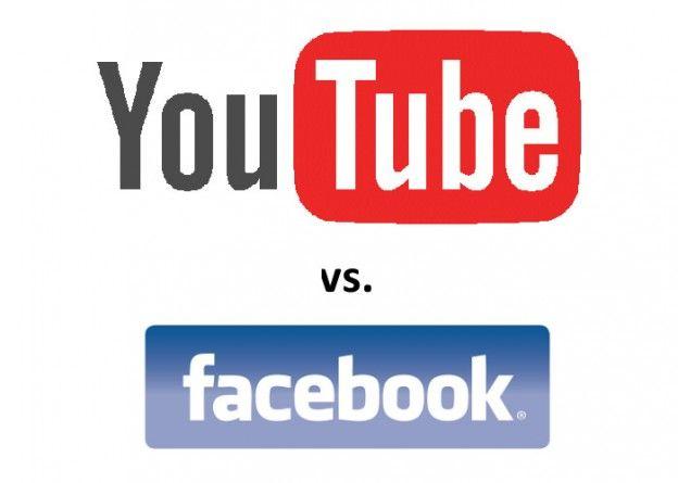 youtubeartikel