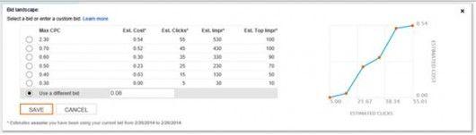 Kosten- und Klickschätzung auf Bing bringt viele Vorteile